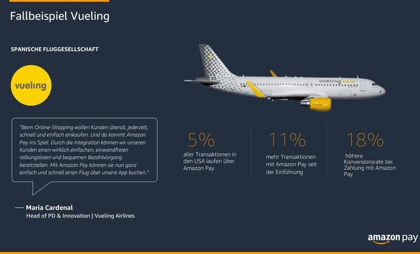 Ein Bild aus einer Präsentation von Amazon, zu den Vorteilen von Amazon Pay